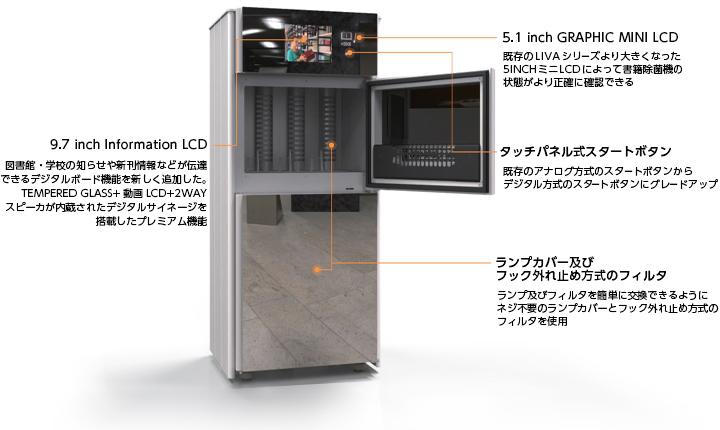 https://www.trc.co.jp/solution/img/bookcleaner_liva_01.jpg