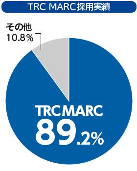 https://www.trc.co.jp/solution/img/marc_03_graph.jpg
